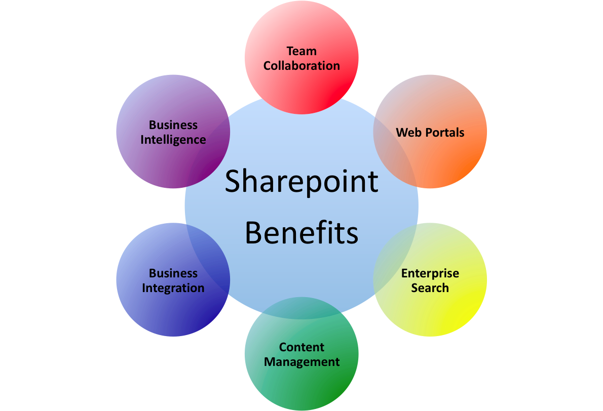 1659_sharepoint.png