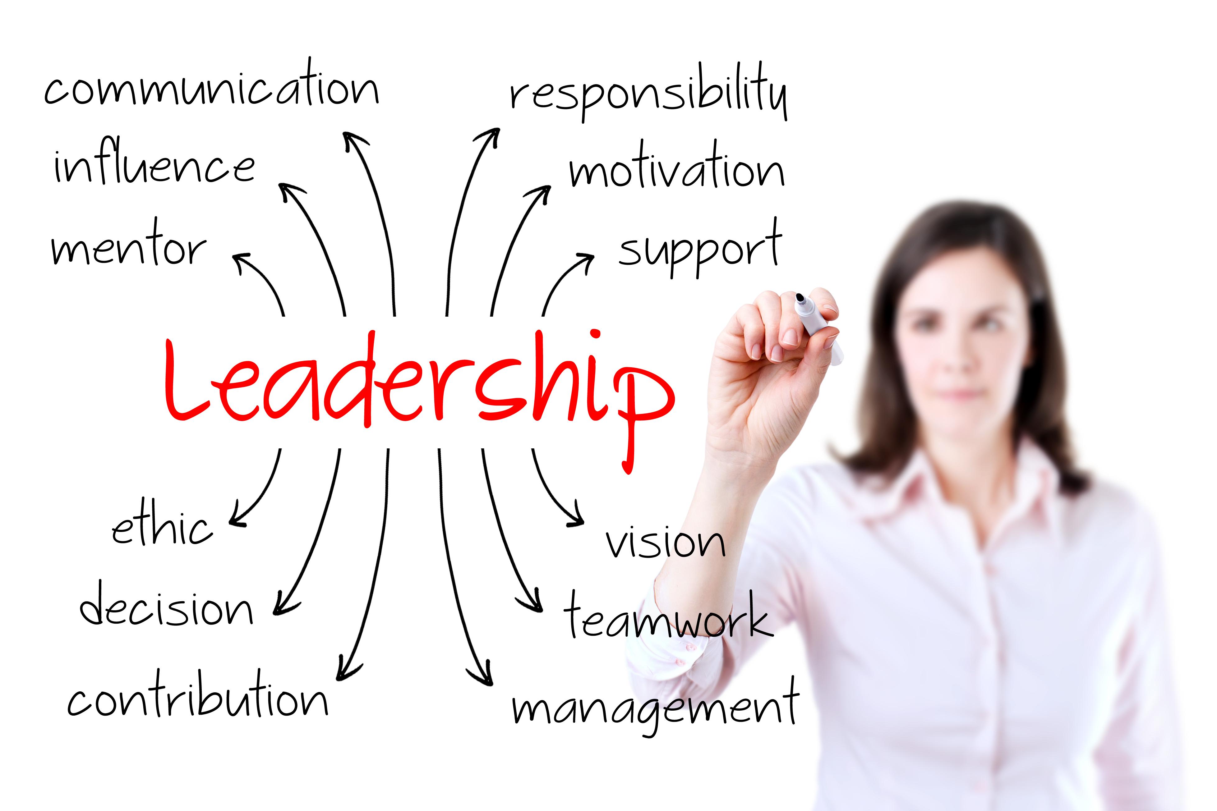 629_Leader Quality.jpg