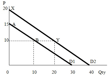 1006_demand curves.jpg