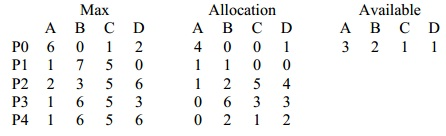 1014_bankers algorithm.jpg