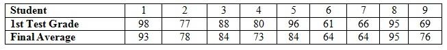 1023_final averages.jpg