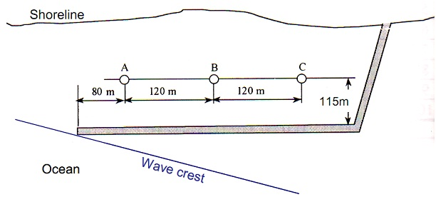 1034_wave height.jpg