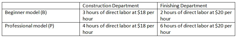 1070_manufacturing departments.jpg