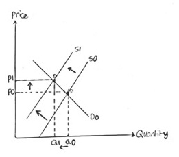1071_supply curve_1.jpg