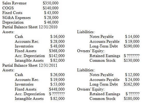 1079_partial income statement.jpg