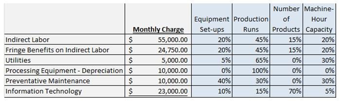 1092_monthly overhead costs.jpg