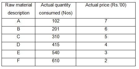 1108_price variances.jpg