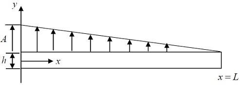 110_Cantilever beam.jpg