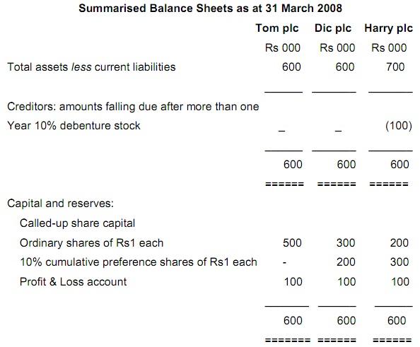 1119_balance sheet.jpg