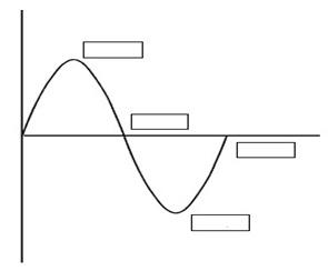 1130_sine wave.jpg
