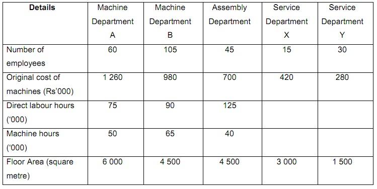 1135_budgeted data.jpg