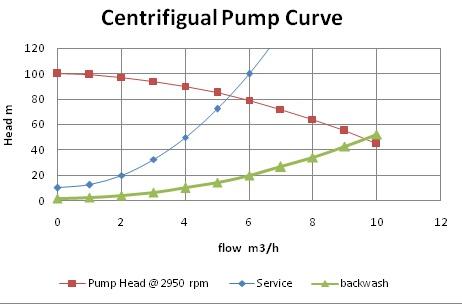 1162_centrifigual pump curve.jpg