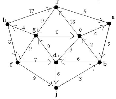 1162_digraph.jpg