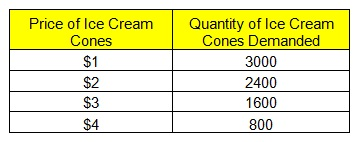1170_quantity of icercream sold.jpg