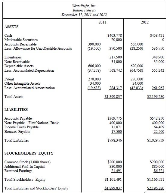 1182_Balance sheet.jpg