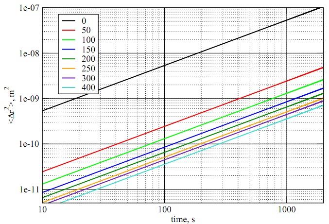 1183_polymer diffusion.jpg