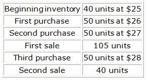 118_Costing method.jpg