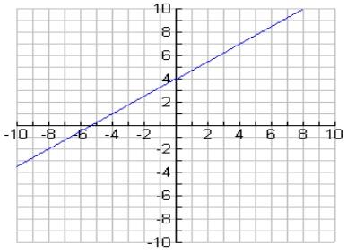 118_Graph.jpg