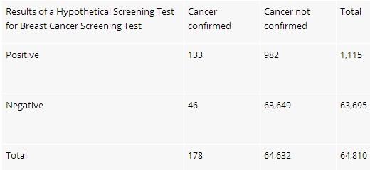 1198_Breast cancer screening test.jpg