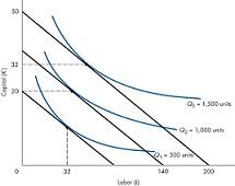 119_Labor - Capital 1.jpg