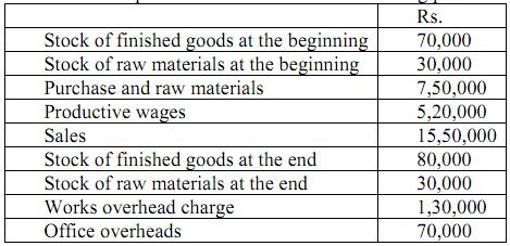 1253_preparing cost sheet.jpg