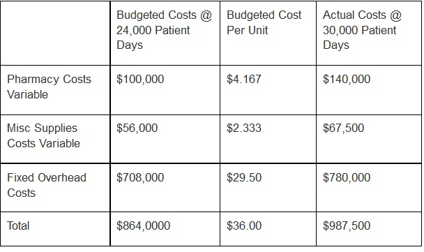 1254_bugdet cost table.jpg