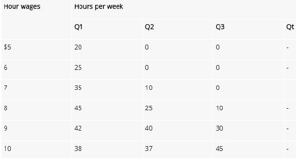 1257_Hours Per Week.jpg
