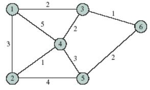 1258_dijkstra algorithm.jpg