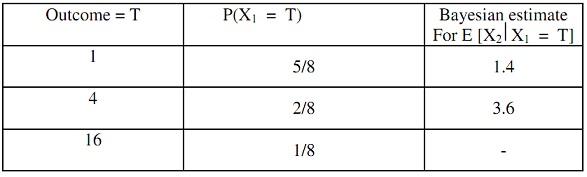 1270_bayesian approach.jpg