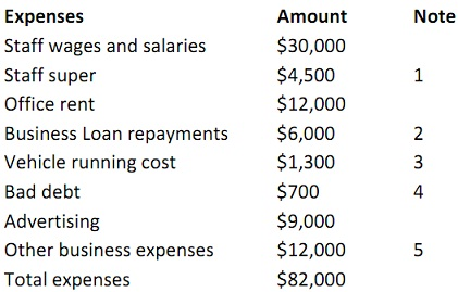 1277_expenses.jpg