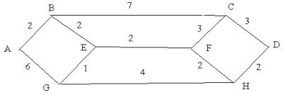 1281_shortest path algo.jpg