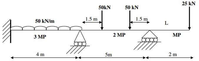 1289_plastic moment capacity-continous beam.jpg