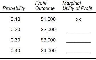 1310_profit payoffs.jpg