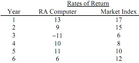1311_rate of return.jpg