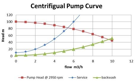 1324_centrifigual pump curve.jpg