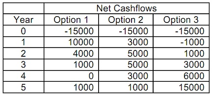 1324_nominal cash flows.jpg