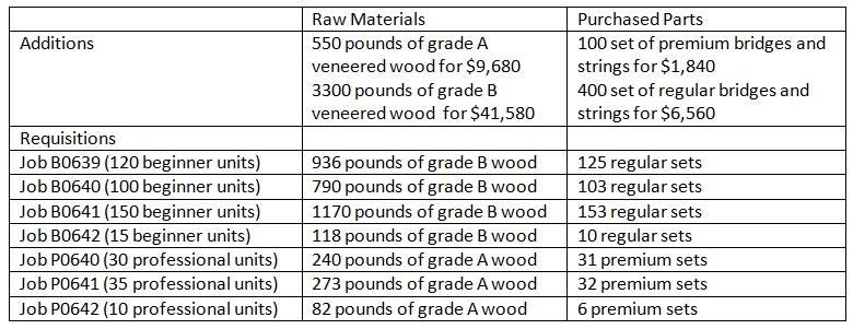 1348_inventory materials.jpg