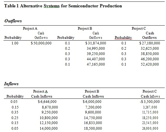 135_Semiconductor production.jpg