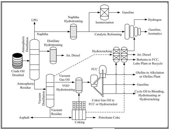 1406_oil refinery.jpg