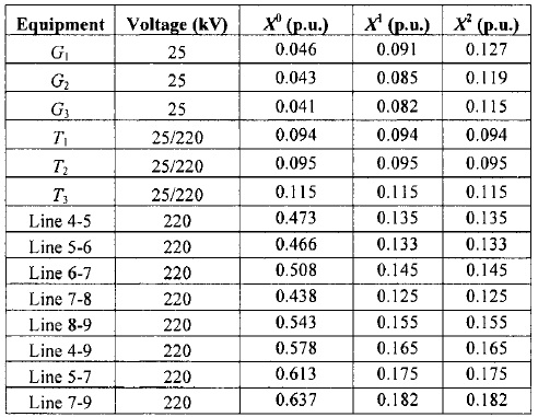 1425_Power system parameters.jpg