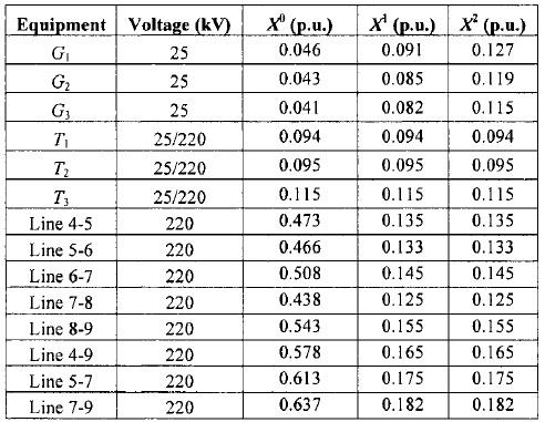 1425_Power system parameters.jpg