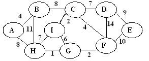 1448_Spanning tree.jpg