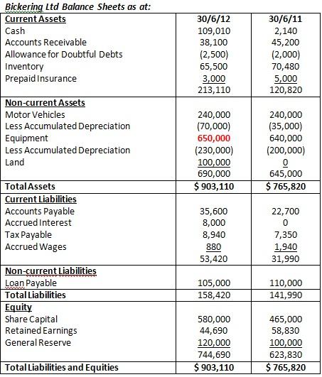 1459_Balance sheet.jpg