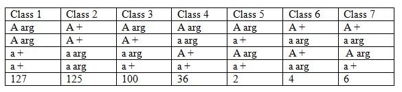 1475_neurospora table.jpg