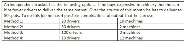 1490_hiring driver.jpg
