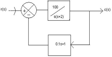 1495_unit step function.jpg