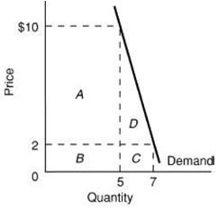 1516_Inelastic demand.jpg