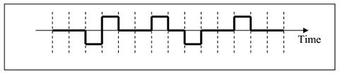 1518_hdb3 encoding.jpg