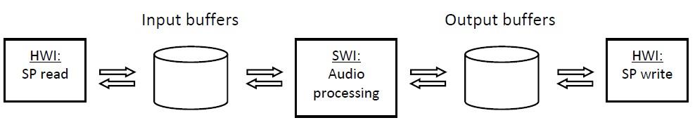 1520_Audio processing architecture.jpg