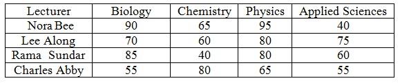 1520_teaching rating.jpg